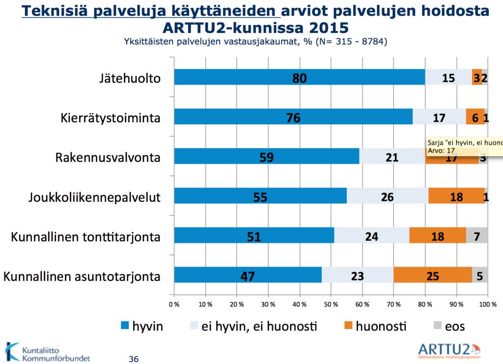 työpaikat hämeenlinna Lappeenranta