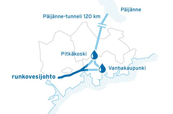 Koko Espoo saa nyt uuden putkilinjan ansiosta vetensä Päijänteestä.
