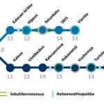 Tampereen ratikan suunniteltu aikataulu.